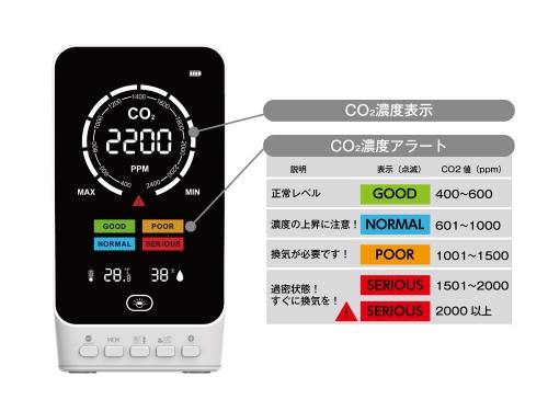 スマートCO2 濃度測定器 SM-520