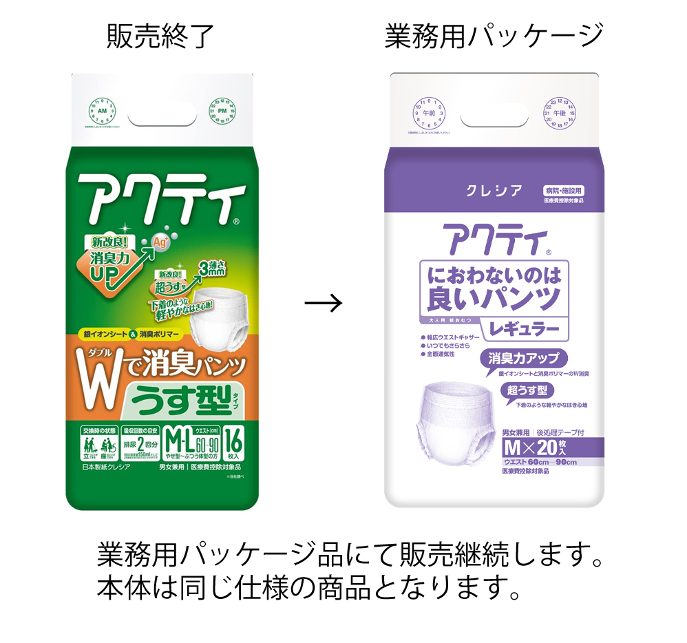 日本製紙クレシア アクティWで消臭パンツ うす型