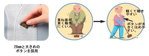 かる〜いベスト