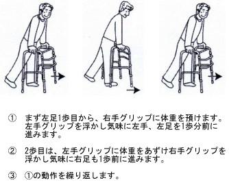 交互式歩行器