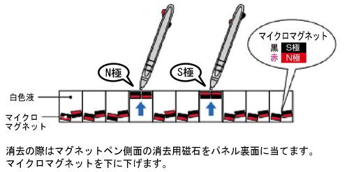 磁気式メモボード ジッキースーパーライトBR