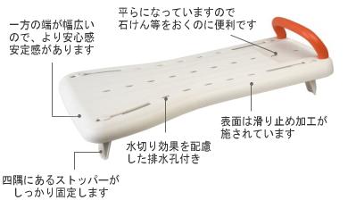 相模ゴム工業 バスボードフレッシュ