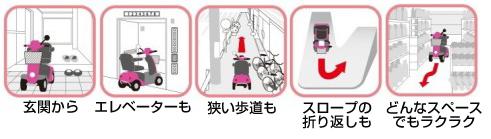 遊歩スキップ セリオ電動カート
