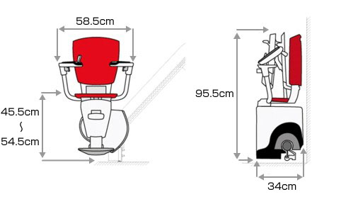 曲線型階段昇降機 フロー