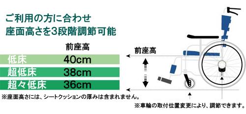 カワムラサイクル 低床型簡易モジュール車いす KZ20