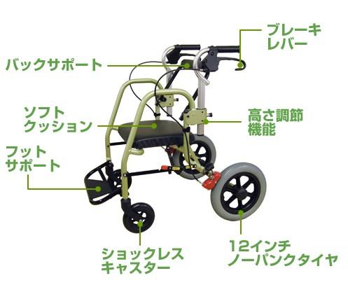 次世代歩行車 NOPPO のっぽ