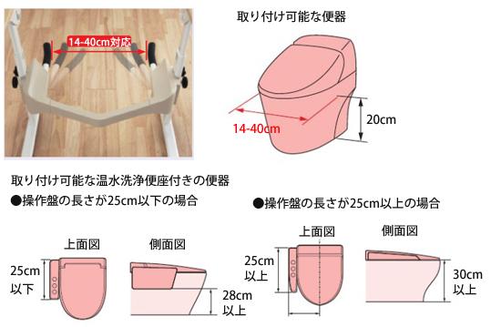 アロン化成 安寿 洋式トイレ用フレーム
