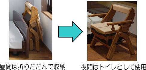 https://www.icare-life.jp/upimg/5342.jpg