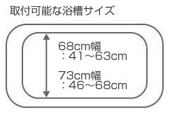 相模ゴム工業 バスボードBタイプ