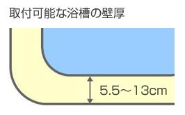 回転バスボード BBK-001