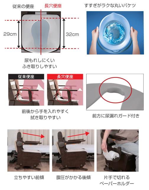 家具調トイレ座楽